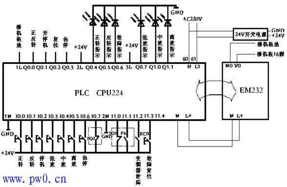 怎样用plc来控制变频器进行电机调速答:在plc里,把变频器当作调节阀看图片