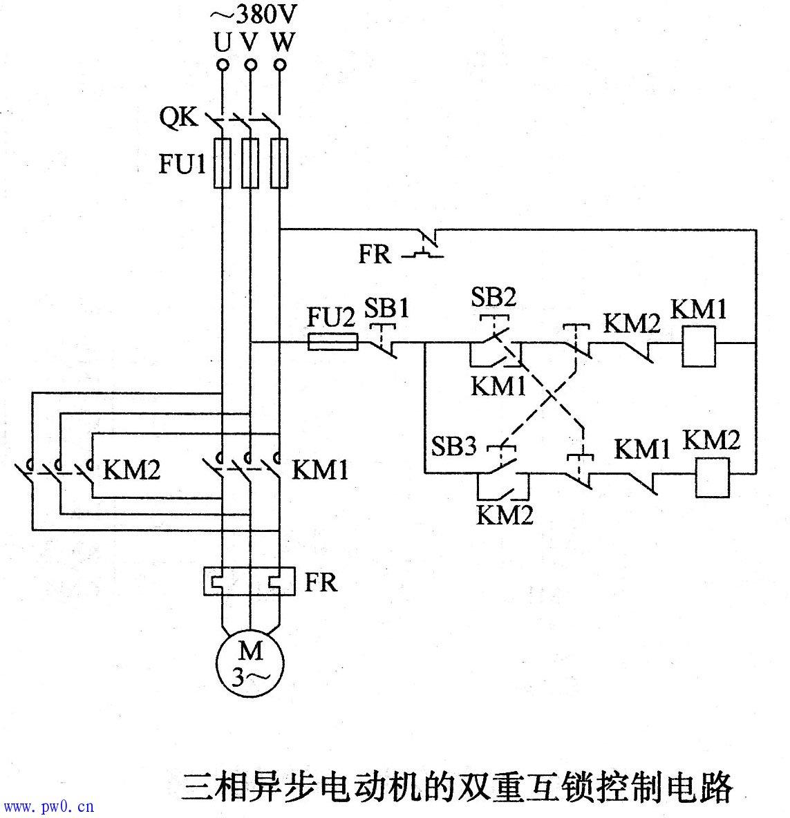 这种电路的优点是:如果要使正转运行的电动机反转,不必先按停止按钮SB1,只要直接按下反转起动按钮SB3即可;当然,从反转运行到正转,也是如此。这种电路具有电气和机械的双重互锁功能,不但提高了控制的可靠性,而且既可实现正转-停止-反转-停止的控制,又可实现正转-反转-停止的控制