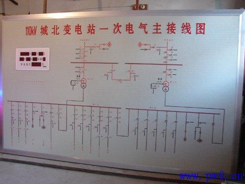 电工电气接线图