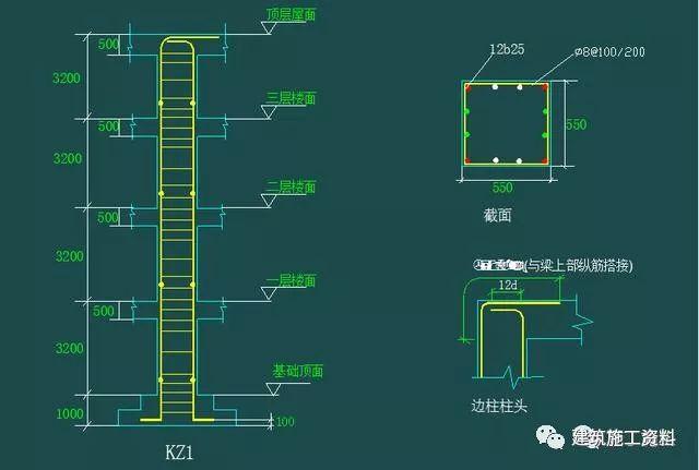 建筑结构图纸看不懂?那是你钢筋识图基础知识配电箱在cad图纸图片