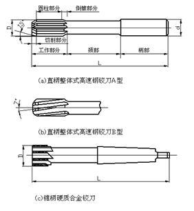 图6-6-2铰刀结构图
