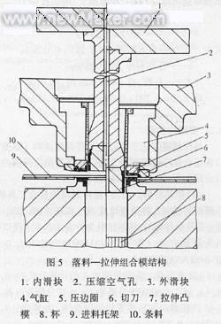 落料一拉伸组合模结构如图5所示.