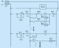 在手动运行时,可用按钮sb1~sb8控制三台电机的起/停和电磁阀yv2的通图片