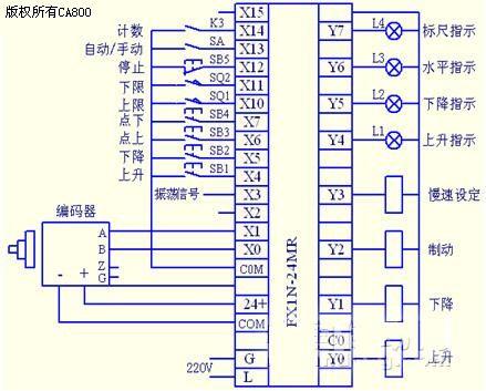 控制系统硬件接线图-PLC的水位传感器测试系统研究