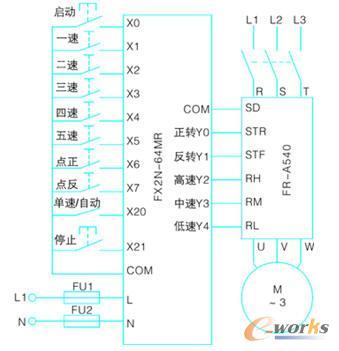 图3  车床主轴控制plc接线图