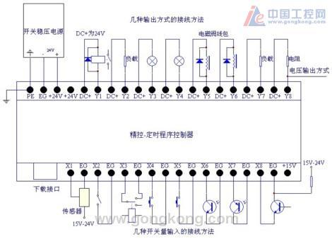 8路气缸设计控制方案图片