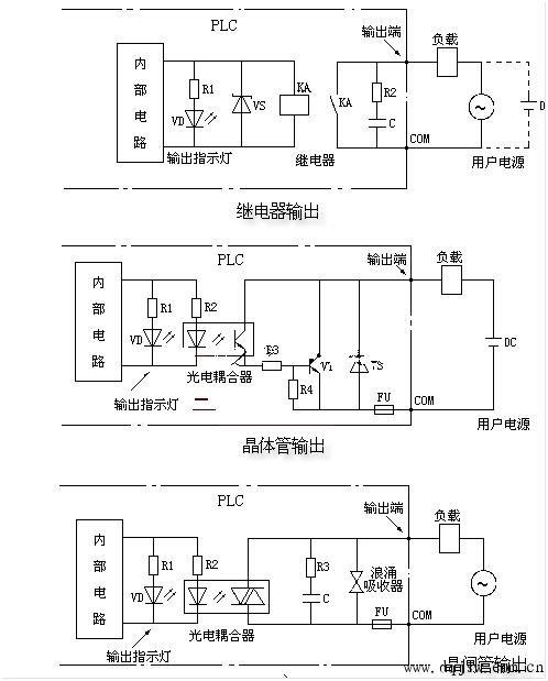 如温度PID控制, 主要用在 步进电机控制,也有伺服控制,还有电磁阀控制图片