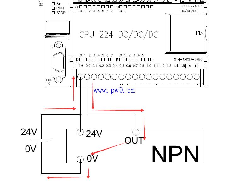 西门子plc的npn,pnp传感器接线图