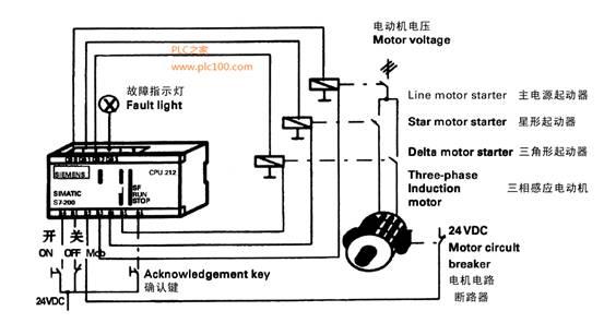 有反馈的电动机星形—三角形起动器